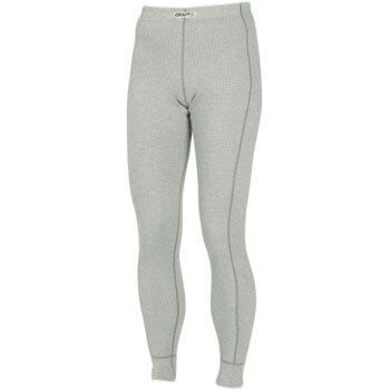 Spodní prádlo Craft W Spodky Active Underpant šedá