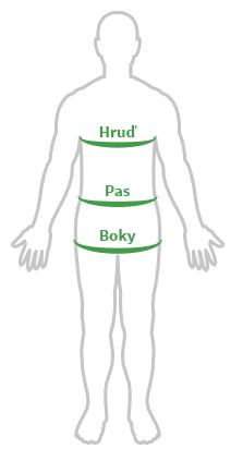 hrud-pas-boky.png
