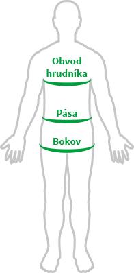 hrud-pas-boky-sk.png