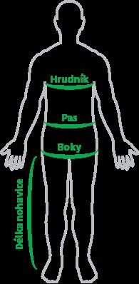 hrud-pas-boky-nohavice-cz.png