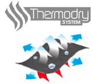 ThermoDry System